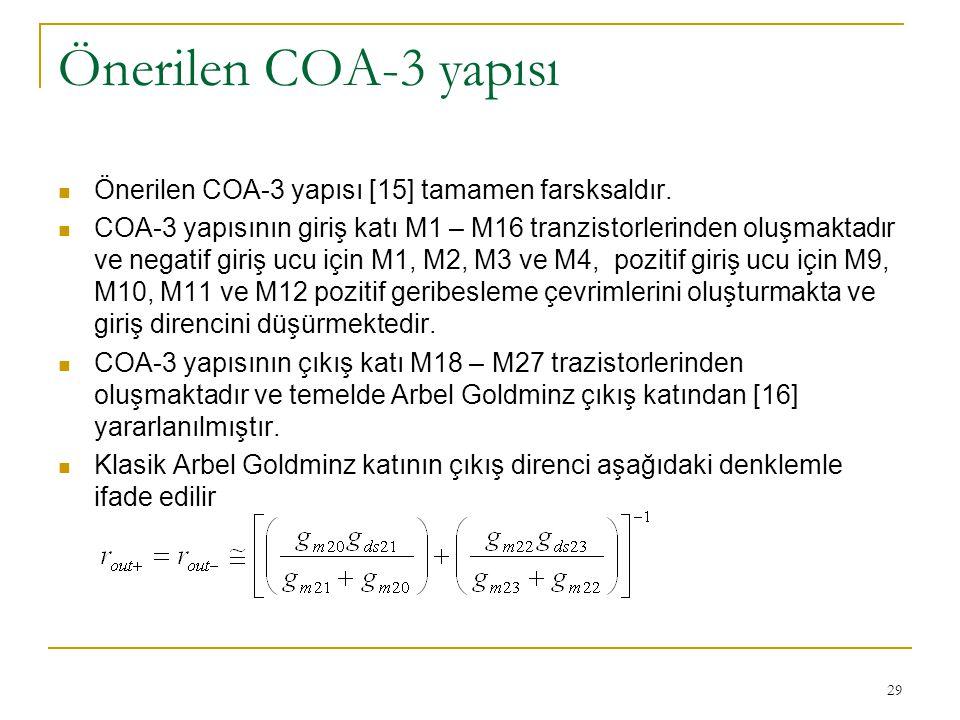 Önerilen COA-3 yapısı Önerilen COA-3 yapısı [15] tamamen farsksaldır.